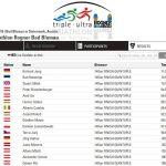 Pięciokrotny ironman Damian Lewandowski – rekordzista!